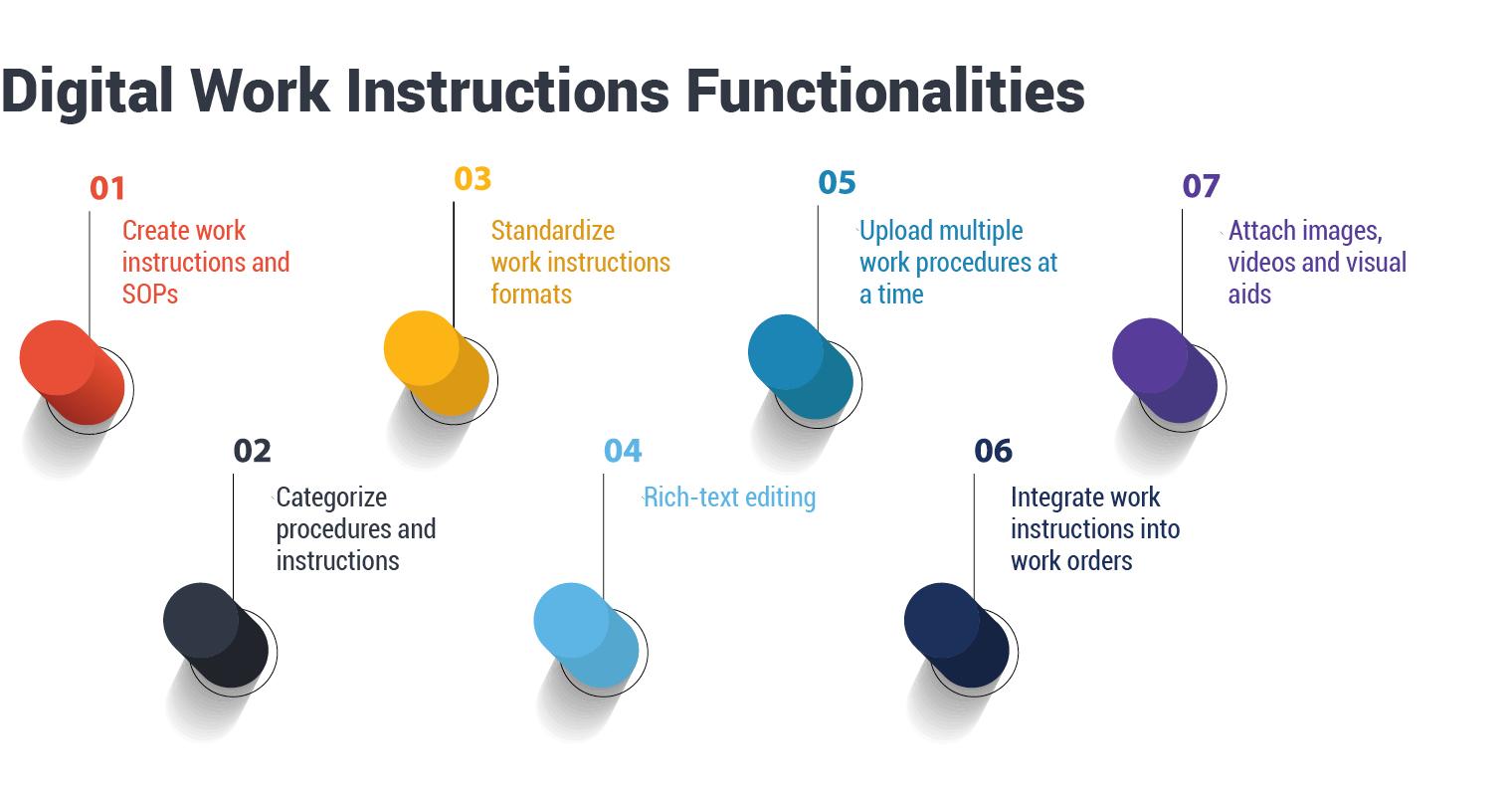 Digital-Work-Instructions-Functionalities-graphic