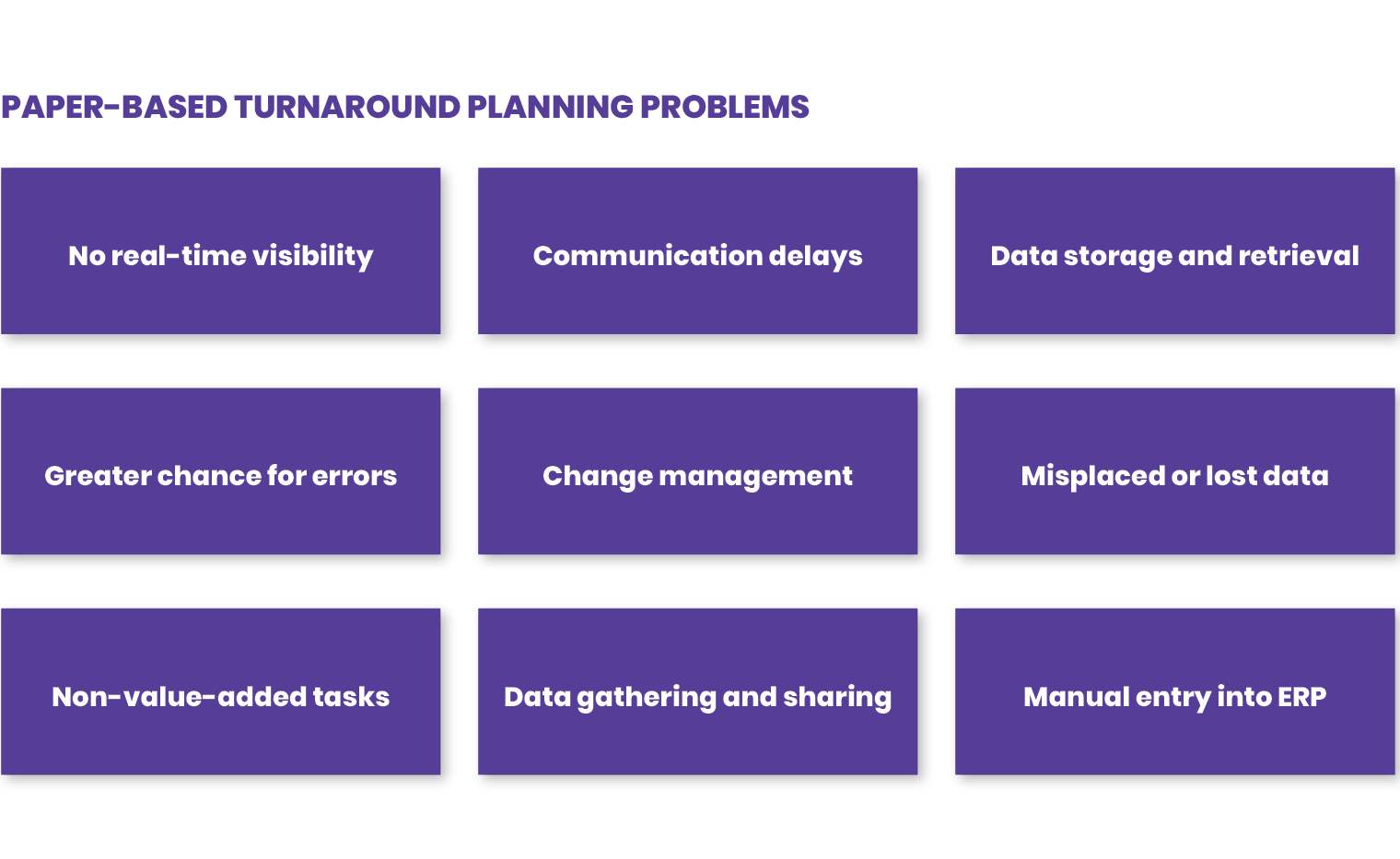Paper-Based-Turnaround-Planning-Problems-chart-infographic