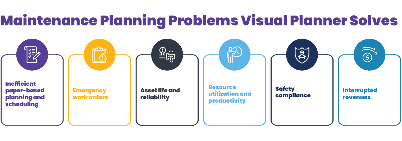 Visual-Planner-Offers-a-Solution-to-Your-Maintenance-Planning-Problems-infographic