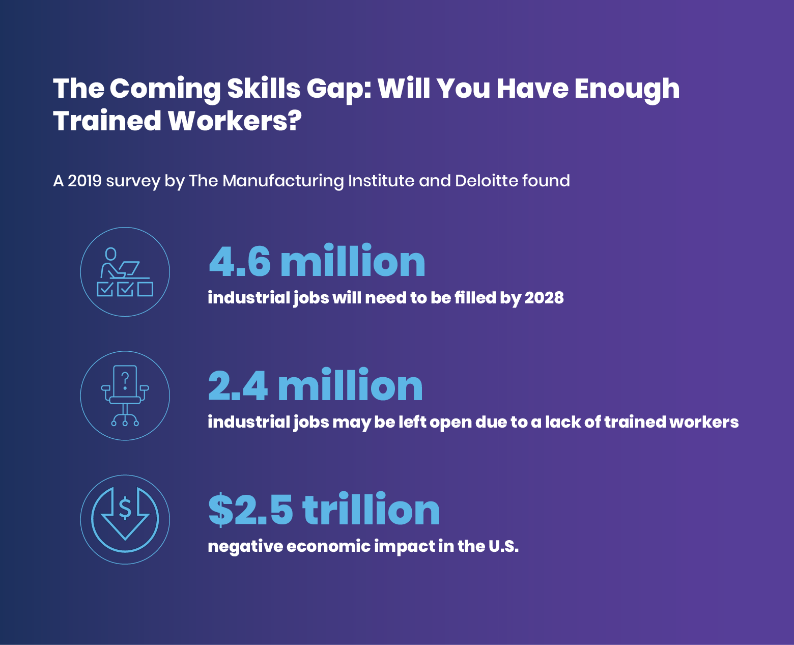 solving-the-front-line-worker-skills-gap-with-digital-work-instructions-graphic-2