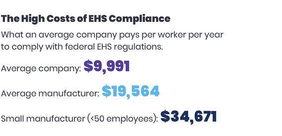 the-high-costs-of-ehs-compliance-v1-1