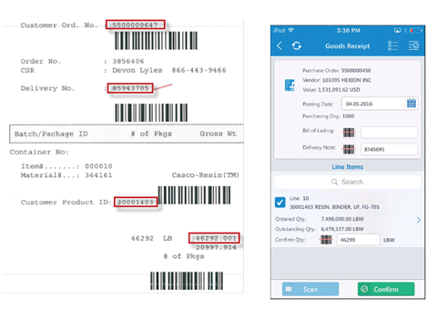 Automate Capture of all Warehouse Processes from Goods Receipt to Goods Issue