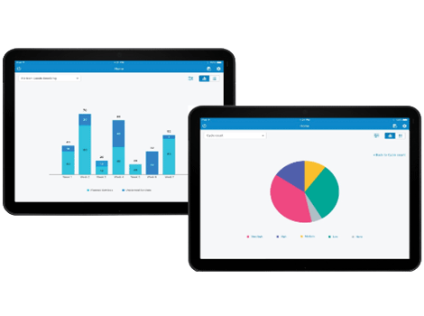 Track All Warehouse Activities using easily Configurable Operational Dashboards