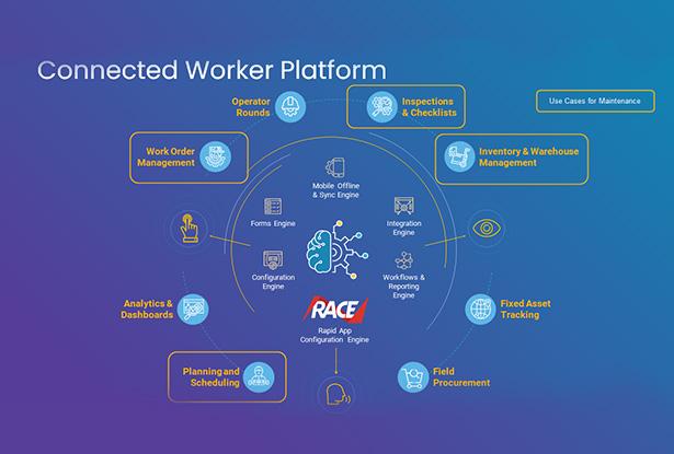 connected-worker-platform-hero-image
